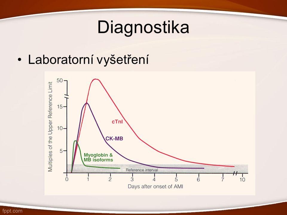 Diagnostika Laboratorní vyšetření