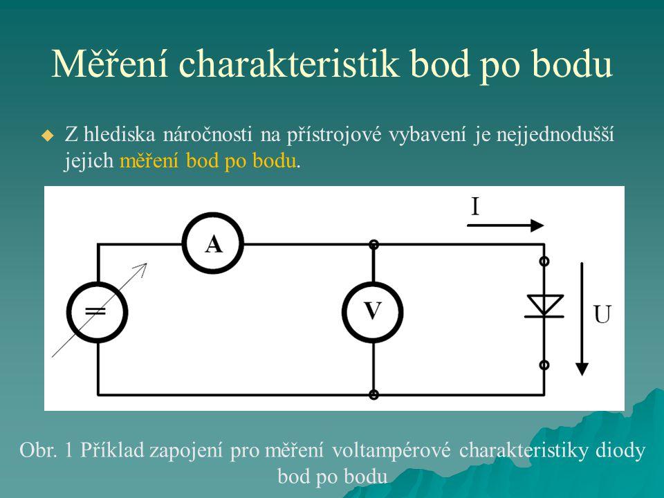 Měření charakteristik bod po bodu   Pokud jde o dvojpóly, vystačíme s regulovatelným zdrojem napětí nebo proudu a měřicími přístroji pro měření napětí a proudu.