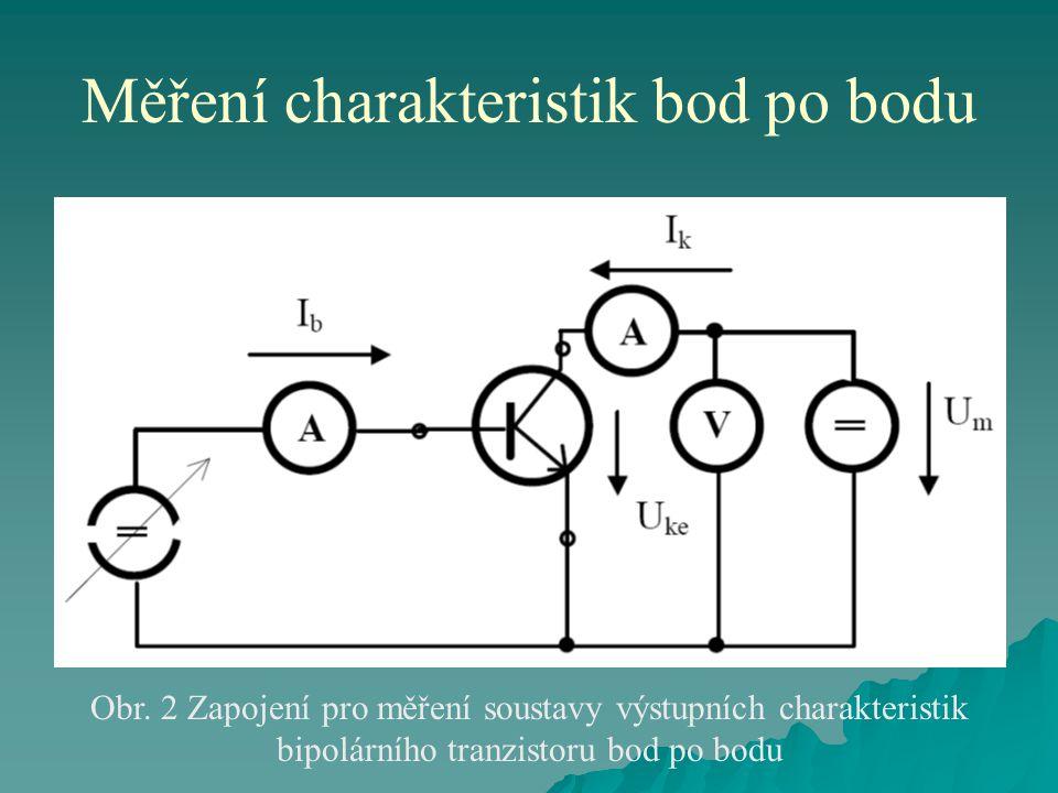Měření charakteristik bod po bodu Obr. 2 Zapojení pro měření soustavy výstupních charakteristik bipolárního tranzistoru bod po bodu