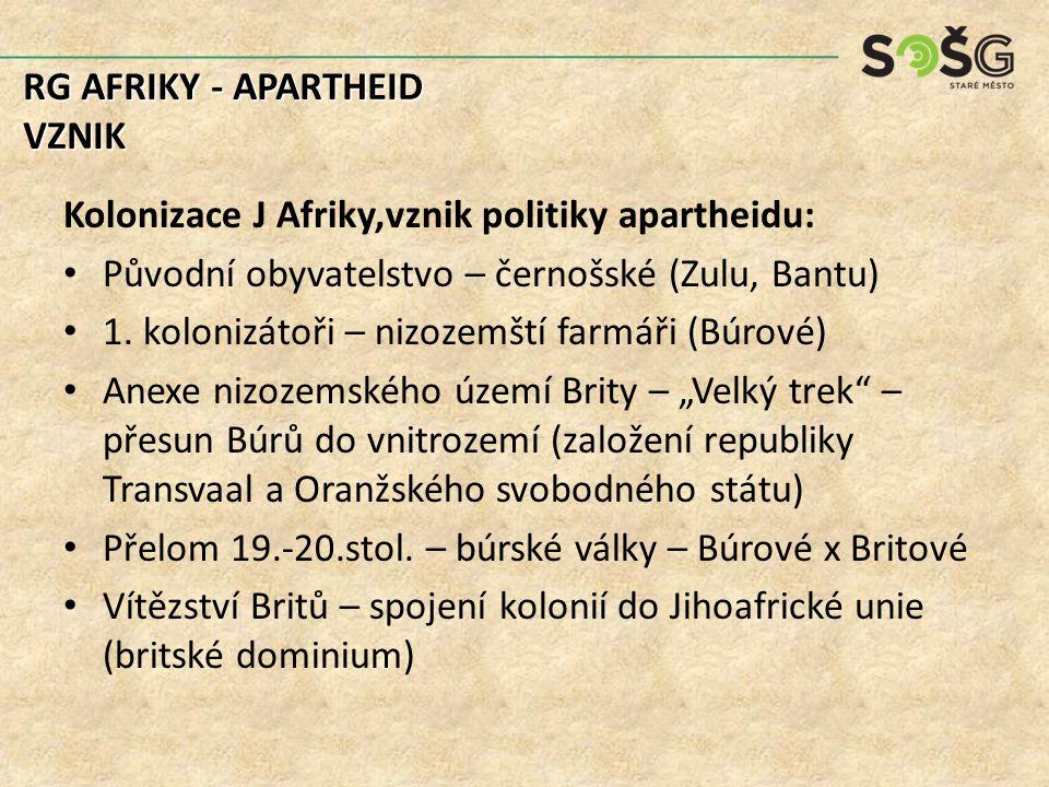 Kolonizace J Afriky,vznik politiky apartheidu: Původní obyvatelstvo – černošské (Zulu, Bantu) 1.