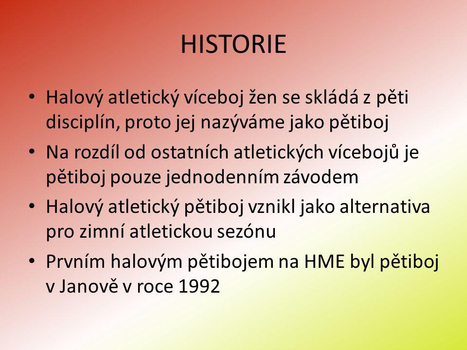 HISTORIE Halový atletický víceboj žen se skládá z pěti disciplín, proto jej nazýváme jako pětiboj Na rozdíl od ostatních atletických vícebojů je pětib