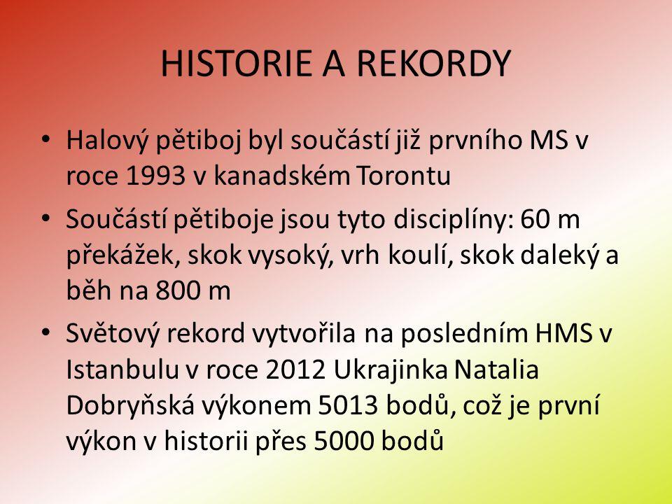 HISTORIE A REKORDY Halový pětiboj byl součástí již prvního MS v roce 1993 v kanadském Torontu Součástí pětiboje jsou tyto disciplíny: 60 m překážek, s