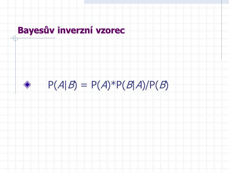 Bayesův inverzní vzorec P(A|B) = P(A)*P(B|A)/P(B)