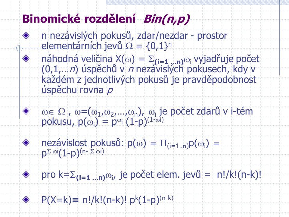 Binomické rozdělení Bin(n,p) n nezávislých pokusů, zdar/nezdar - prostor elementárních jevů  = {0,1} n náhodná veličina X(  ) =  (i=1 …n)  i vyjadřuje počet (0,1,…n) úspěchů v n nezávislých pokusech, kdy v každém z jednotlivých pokusů je pravděpodobnost úspěchu rovna p  ,  =(  1,  2,…,  n ),  i je počet zdarů v i-tém pokusu, p(  i ) = p  i (1-p) (1-  i) nezávislost pokusů: p(  ) =  (i=1..n) p(  i ) = p   i (1-p) (n-   i) pro k=  (i=1 …n)  i, je počet elem.