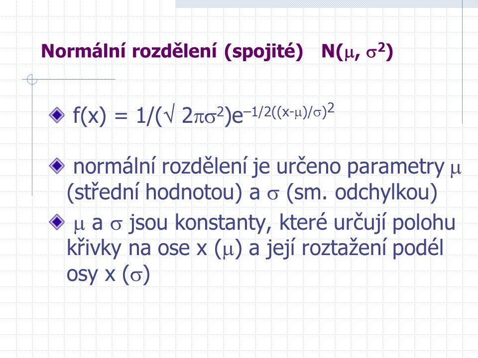 Normální rozdělení (spojité) N( ,  2 ) f(x) = 1/(  2  2 )e –1/2((x-  )/  ) 2 normální rozdělení je určeno parametry  (střední hodnotou) a  (sm.