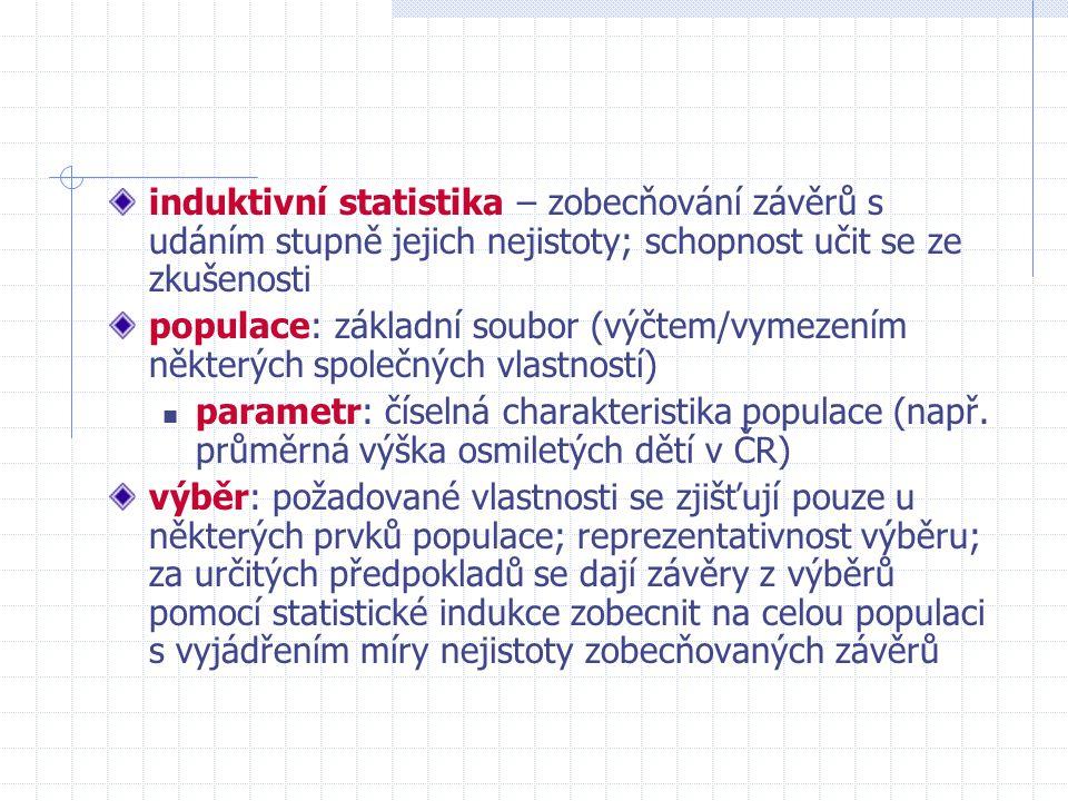 induktivní statistika – zobecňování závěrů s udáním stupně jejich nejistoty; schopnost učit se ze zkušenosti populace: základní soubor (výčtem/vymezením některých společných vlastností) parametr: číselná charakteristika populace (např.