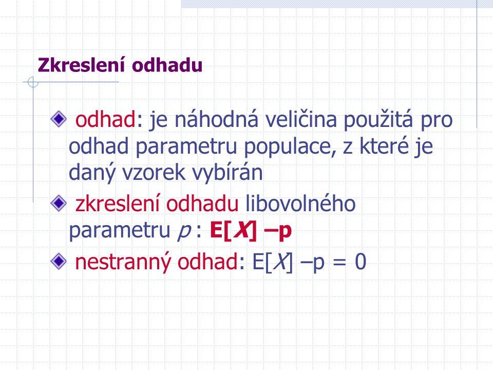 Zkreslení odhadu odhad: je náhodná veličina použitá pro odhad parametru populace, z které je daný vzorek vybírán zkreslení odhadu libovolného parametru p : E[X] –p nestranný odhad: E[X] –p = 0