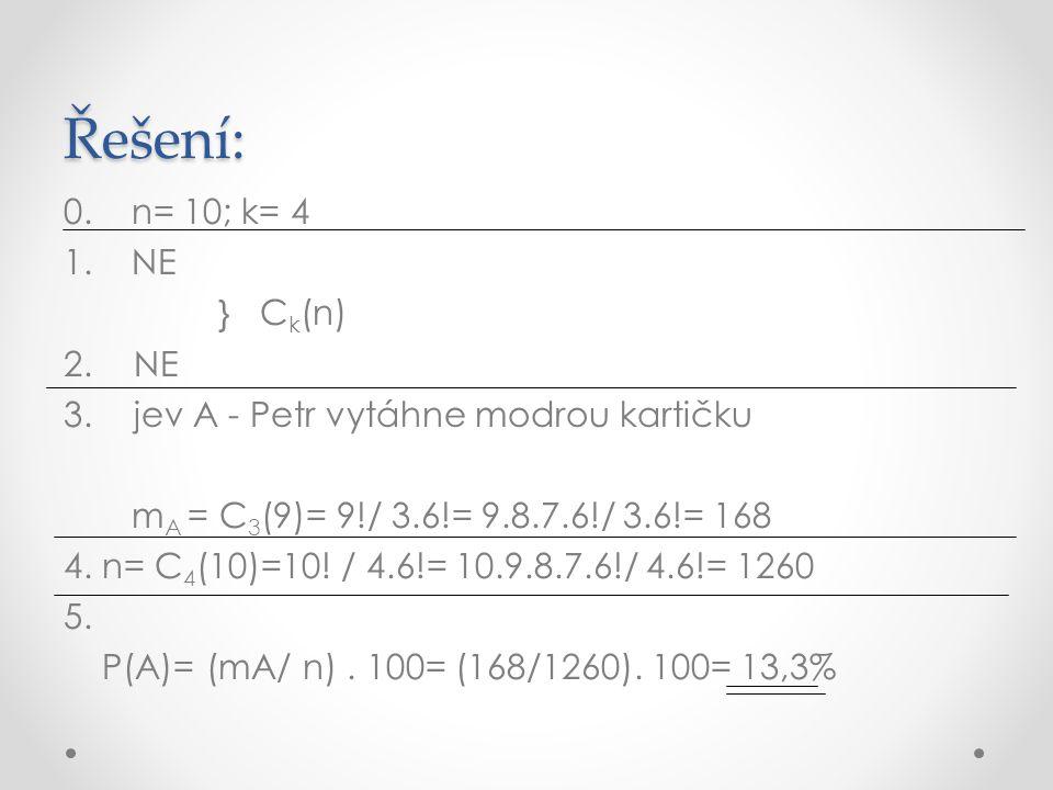 Řešení: 0. n= 10; k= 4 1. NE } C k (n) 2.NE 3.jev A - Petr vytáhne modrou kartičku m A = C 3 (9)= 9!/ 3.6!= 9.8.7.6!/ 3.6!= 168 4. n= C 4 (10)=10! / 4
