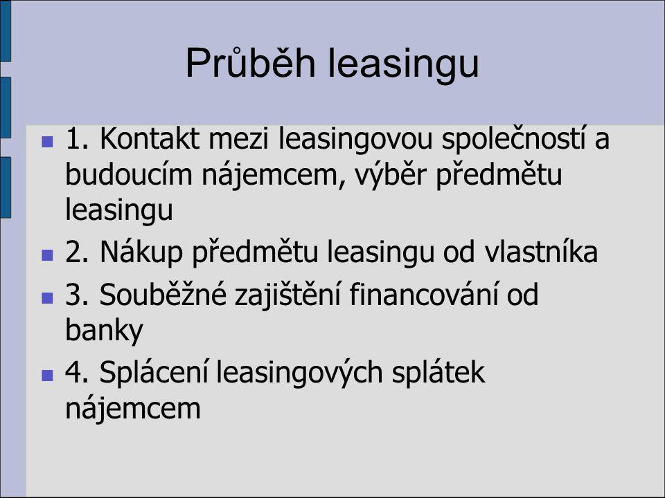 Dlouhodobé financování Banka bývá s leasingovou společností úzce spojena případně s ní má dobré vztahy (poskytuje úvěr za nízký úrok)