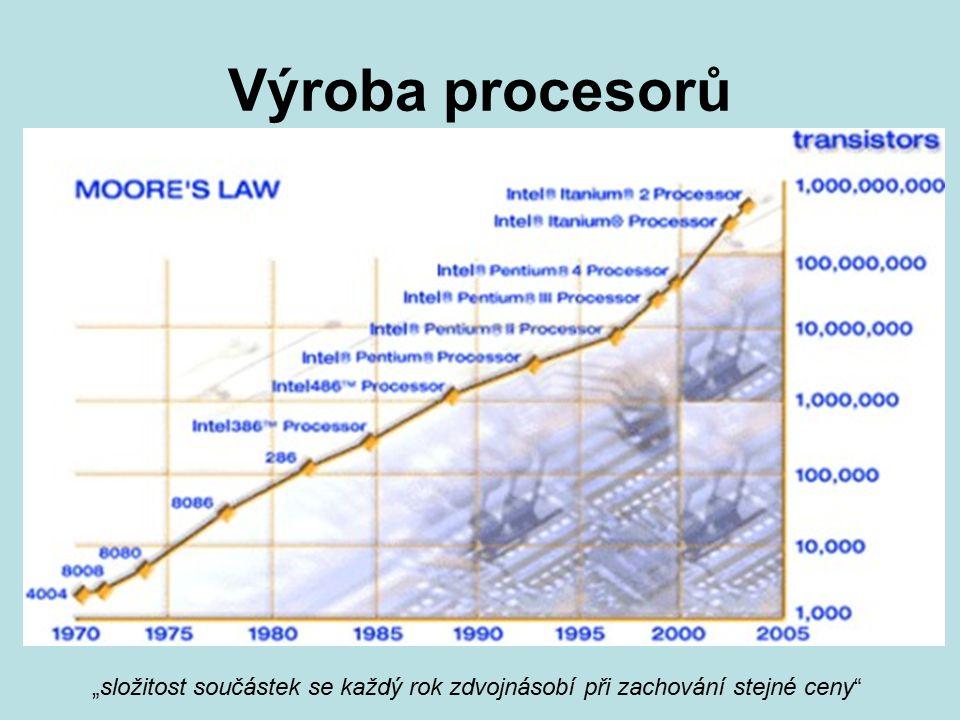 """Výroba procesorů """"složitost součástek se každý rok zdvojnásobí při zachování stejné ceny"""