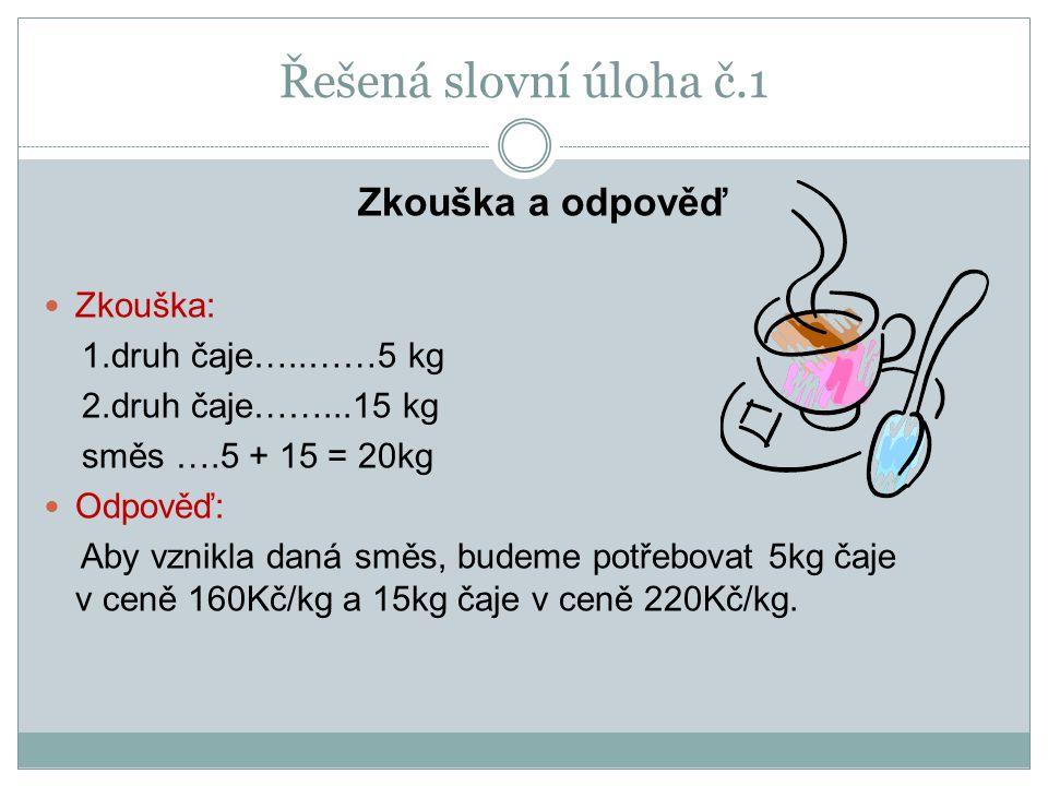 Zkouška a odpověď Zkouška: 1.druh čaje…..……5 kg 2.druh čaje……...15 kg směs ….5 + 15 = 20kg Odpověď: Aby vznikla daná směs, budeme potřebovat 5kg čaje v ceně 160Kč/kg a 15kg čaje v ceně 220Kč/kg.