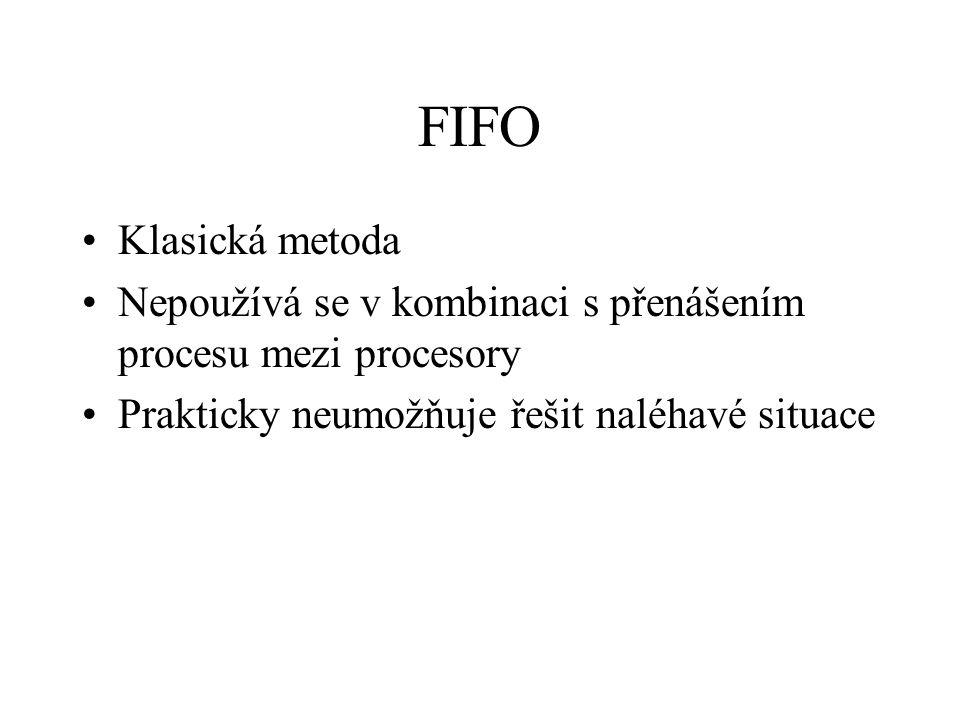 FIFO Klasická metoda Nepoužívá se v kombinaci s přenášením procesu mezi procesory Prakticky neumožňuje řešit naléhavé situace
