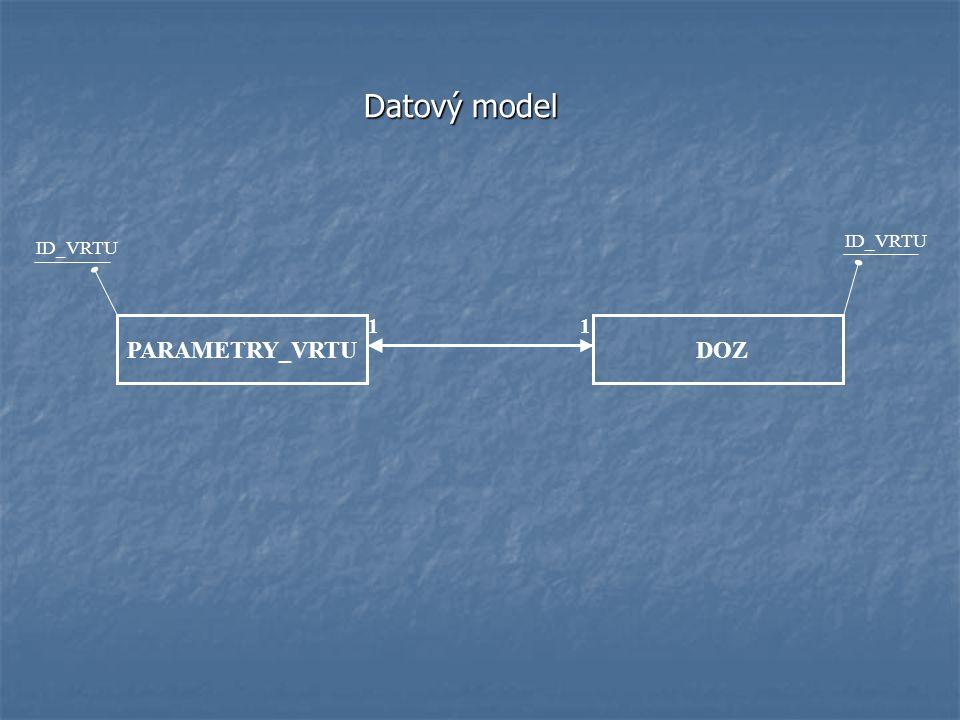 PARAMETRY_VRTUDOZ ID_VRTU 11 Datový model