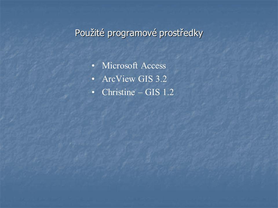 Použité programové prostředky Microsoft Access ArcView GIS 3.2 Christine – GIS 1.2