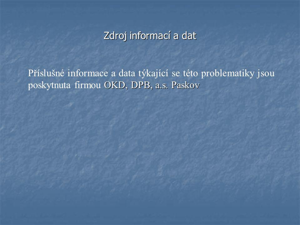 Zdroj informací a dat OKD, DPB, a.s. Paskov Příslušné informace a data týkající se této problematiky jsou poskytnuta firmou OKD, DPB, a.s. Paskov