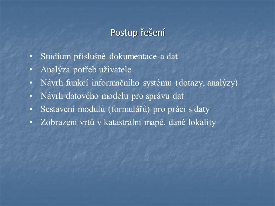 Postup řešení Studium příslušné dokumentace a dat Analýza potřeb uživatele Návrh funkcí informačního systému (dotazy, analýzy) Návrh datového modelu p