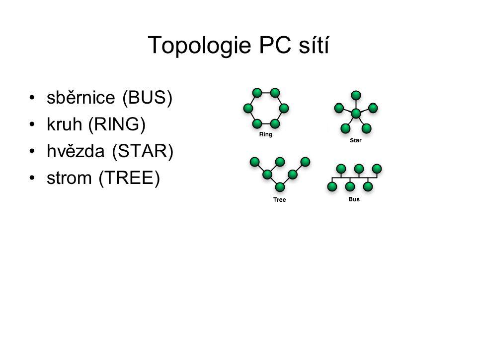 Topologie PC sítí sběrnice (BUS) kruh (RING) hvězda (STAR) strom (TREE)