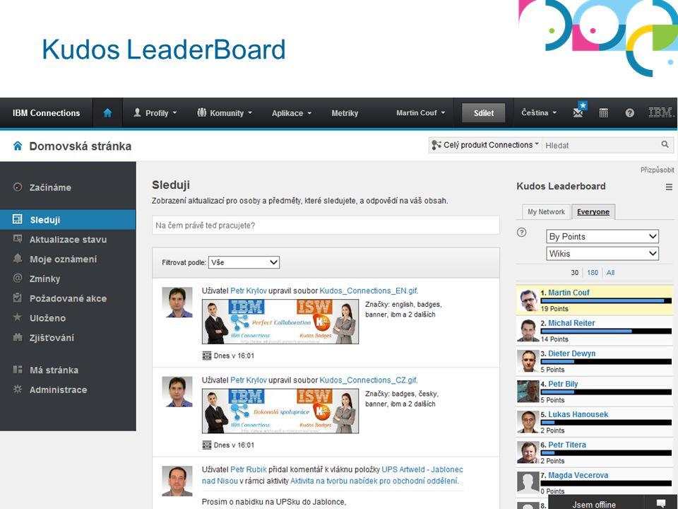 Kudos LeaderBoard