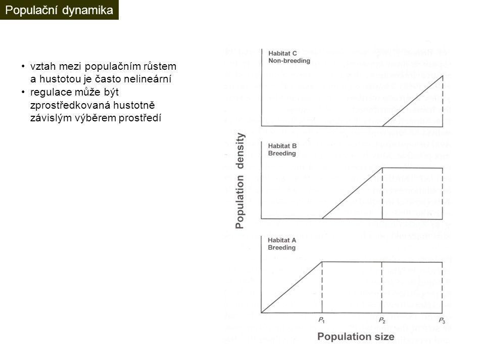 regulace může být zprostředkovaná hustotně závislým výběrem prostředí Populační dynamika