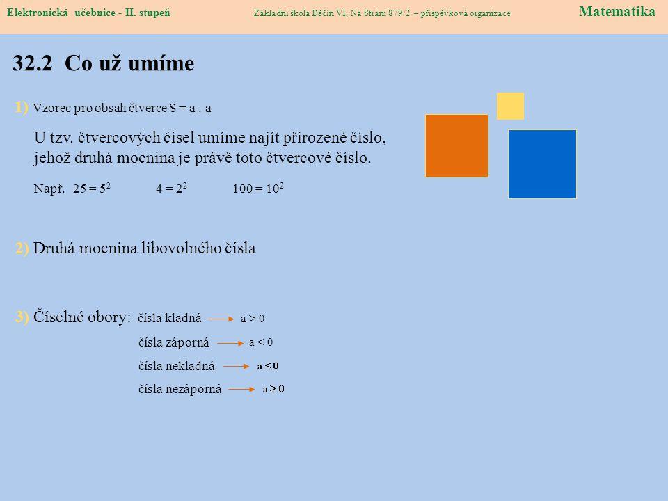 Elektronická učebnice – II. stupeň Matematika Základní škola Děčín VI, Na Stráni 879/2 – příspěvková organizace 32.2 Co už umíme Elektronická učebnice
