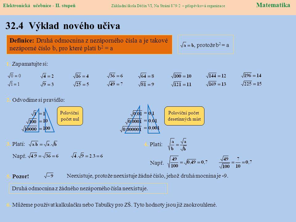 Elektronická učebnice – II. stupeň Matematika Základní škola Děčín VI, Na Stráni 879/2 – příspěvková organizace 32.4 Výklad nového učiva Elektronická