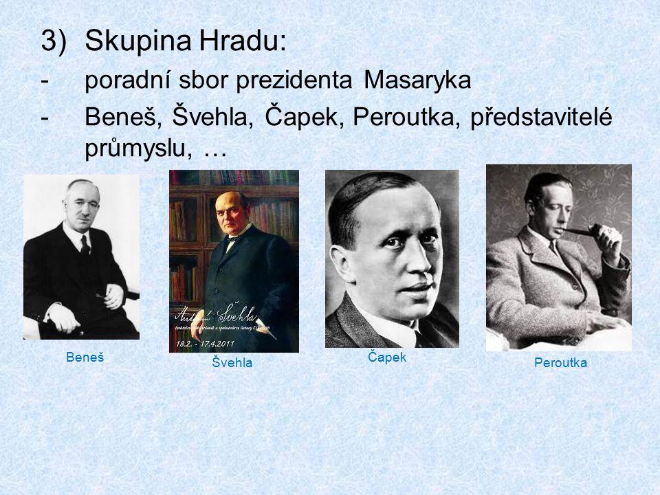 3)Skupina Hradu: -poradní sbor prezidenta Masaryka -Beneš, Švehla, Čapek, Peroutka, představitelé průmyslu, … Beneš Švehla Čapek Peroutka