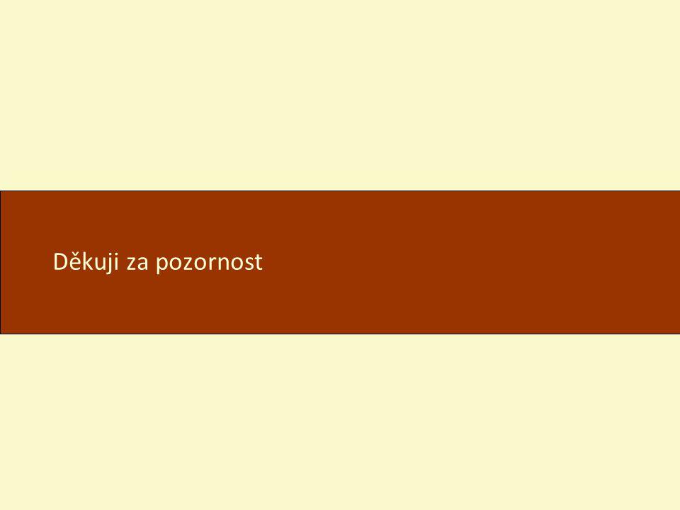 BEV502Zk Josef Šilhán, Právnická fakulta, MU Děkuji za pozornost