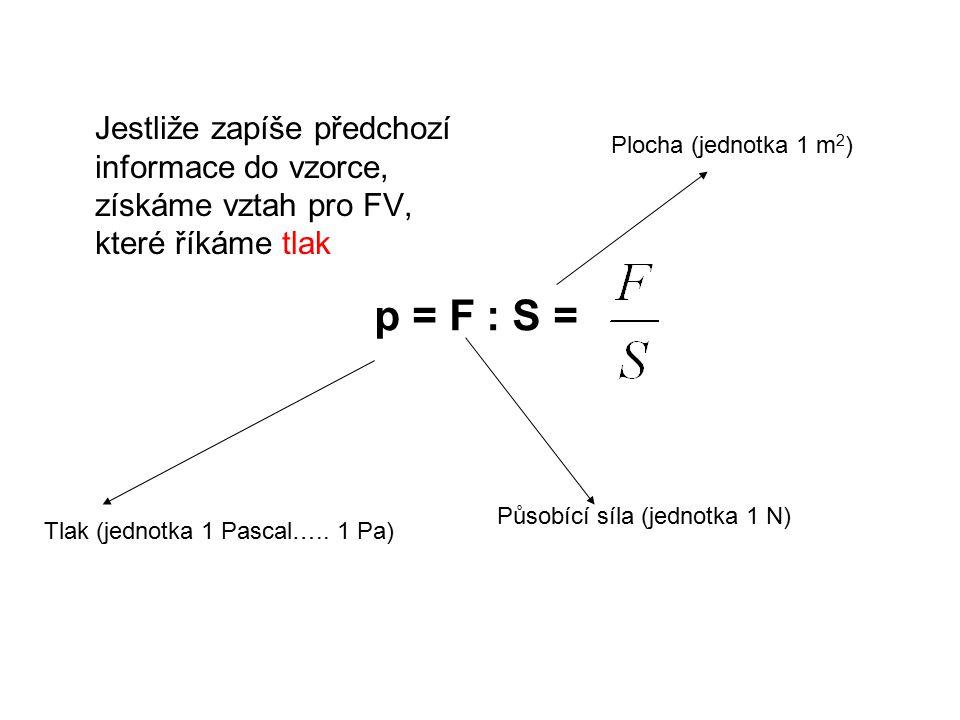 Jestliže zapíše předchozí informace do vzorce, získáme vztah pro FV, které říkáme tlak Tlak (jednotka 1 Pascal….. 1 Pa) Působící síla (jednotka 1 N) P