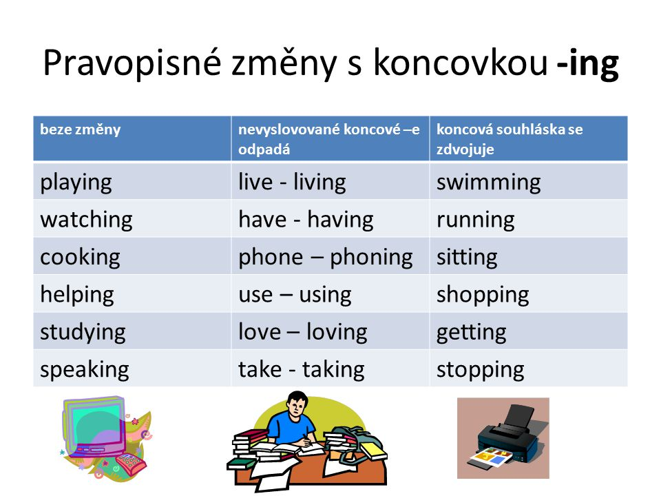 Pravopisné změny s koncovkou -ing beze změnynevyslovované koncové –e odpadá koncová souhláska se zdvojuje playinglive - livingswimming watchinghave - havingrunning cookingphone – phoningsitting helpinguse – usingshopping studyinglove – lovinggetting speakingtake - takingstopping