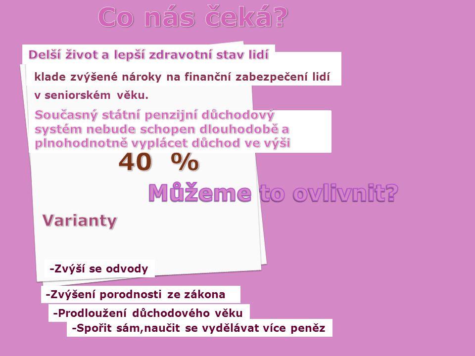 klade zvýšené nároky na finanční zabezpečení lidí v seniorském věku. -Zvýší se odvody -Zvýšení porodnosti ze zákona -Prodloužení důchodového věku -Spo