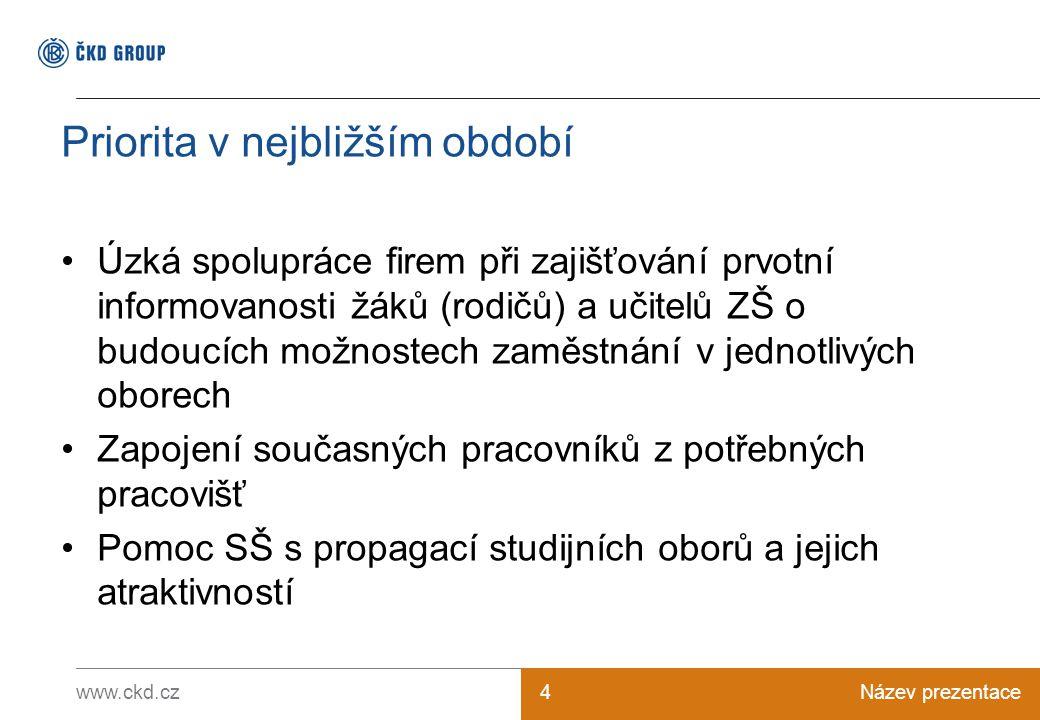 www.ckd.czNázev prezentace4 Priorita v nejbližším období Úzká spolupráce firem při zajišťování prvotní informovanosti žáků (rodičů) a učitelů ZŠ o bud