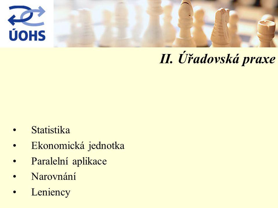 II. Úřadovská praxe Statistika Ekonomická jednotka Paralelní aplikace Narovnání Leniency