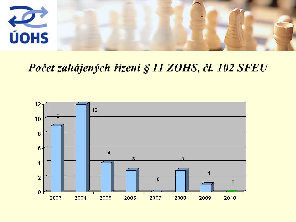 Počet zahájených řízení § 11 ZOHS, čl. 102 SFEU