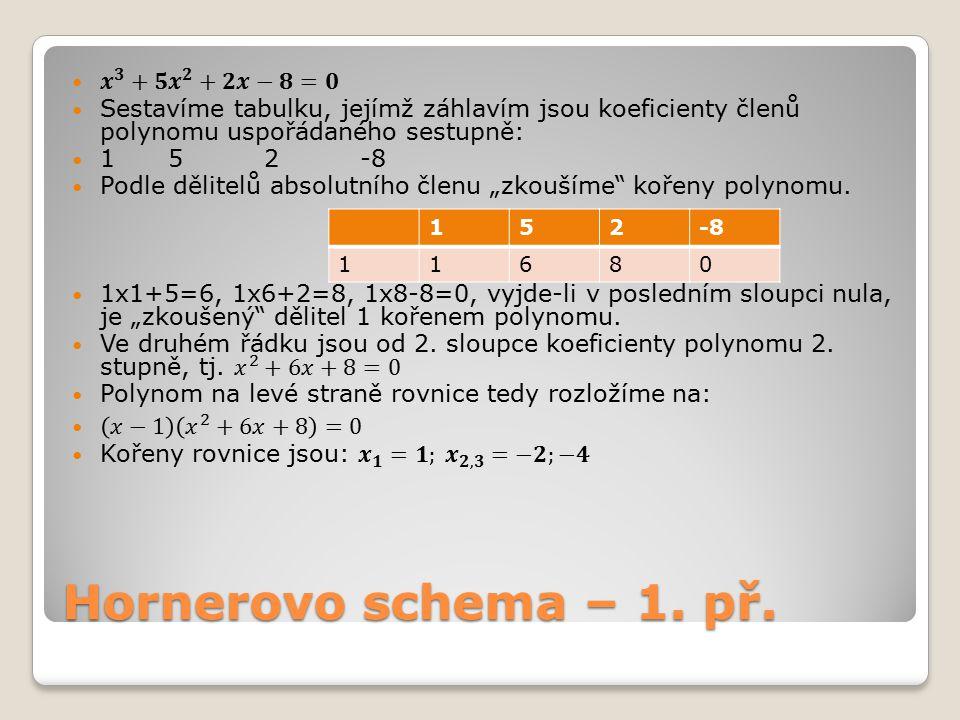 Hornerovo schema – 2.př. 1-1037-6036 31-716-120 31-440