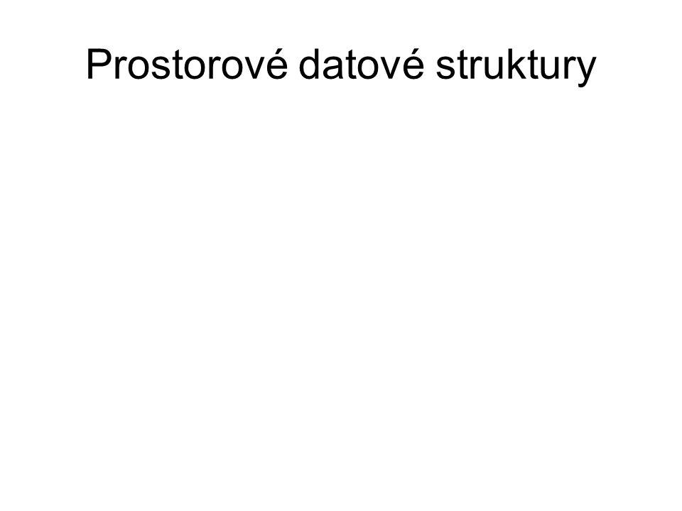 Prostorové datové struktury