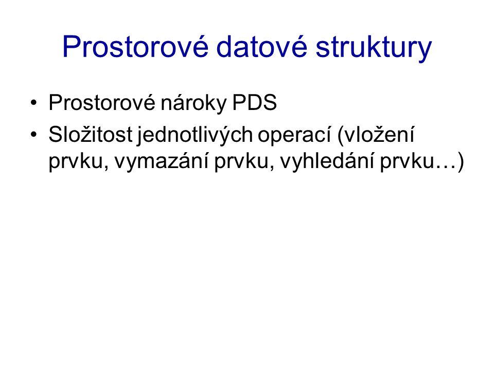 Prostorové datové struktury Prostorové nároky PDS Složitost jednotlivých operací (vložení prvku, vymazání prvku, vyhledání prvku…)