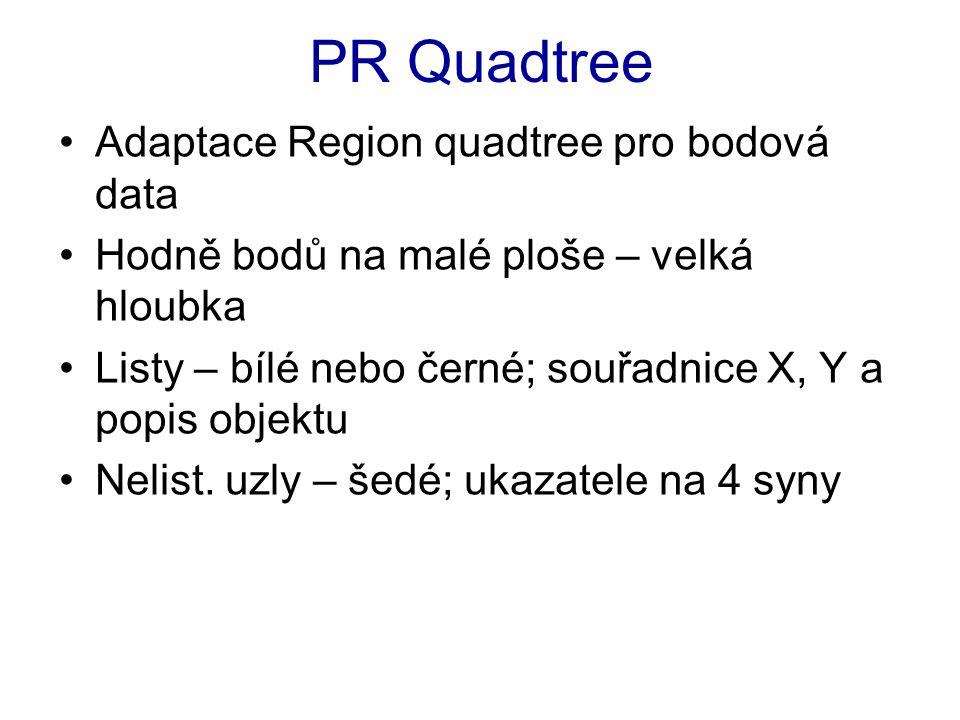 PR Quadtree Adaptace Region quadtree pro bodová data Hodně bodů na malé ploše – velká hloubka Listy – bílé nebo černé; souřadnice X, Y a popis objektu