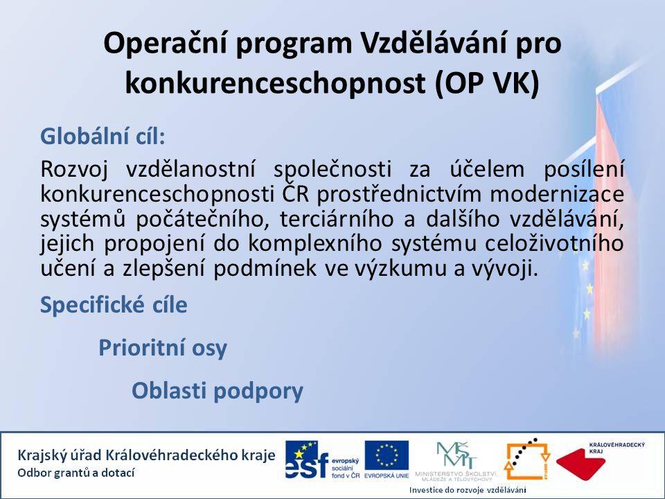 Operační program Vzdělávání pro konkurenceschopnost (OP VK) Globální cíl: Rozvoj vzdělanostní společnosti za účelem posílení konkurenceschopnosti ČR prostřednictvím modernizace systémů počátečního, terciárního a dalšího vzdělávání, jejich propojení do komplexního systému celoživotního učení a zlepšení podmínek ve výzkumu a vývoji.