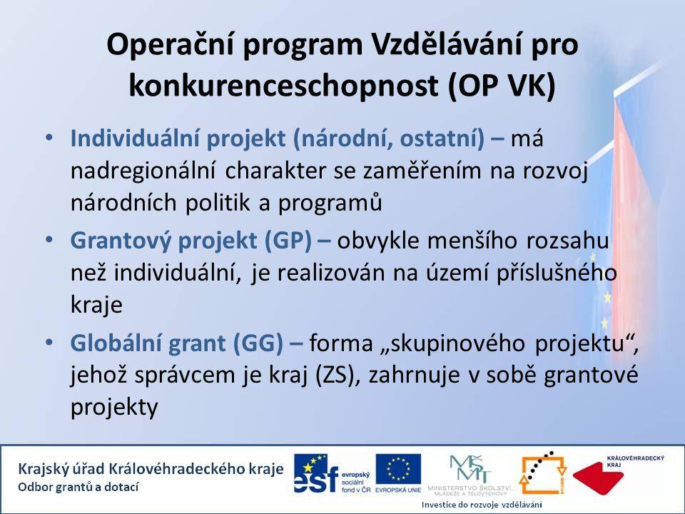 """Operační program Vzdělávání pro konkurenceschopnost (OP VK) Individuální projekt (národní, ostatní) – má nadregionální charakter se zaměřením na rozvoj národních politik a programů Grantový projekt (GP) – obvykle menšího rozsahu než individuální, je realizován na území příslušného kraje Globální grant (GG) – forma """"skupinového projektu , jehož správcem je kraj (ZS), zahrnuje v sobě grantové projekty"""