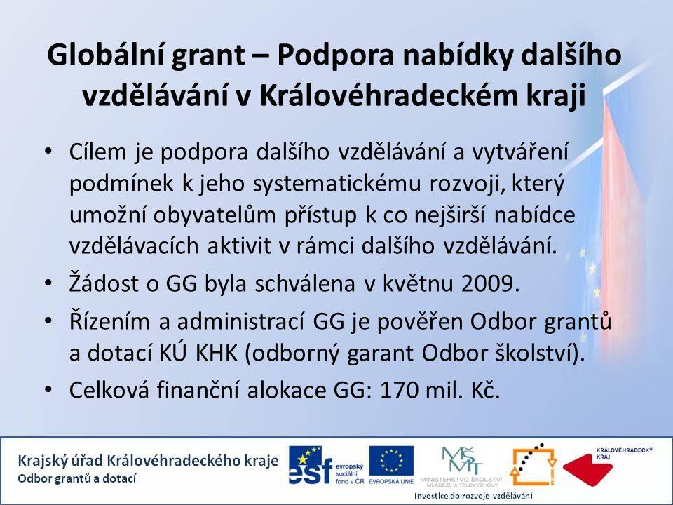 Globální grant – Podpora nabídky dalšího vzdělávání v Královéhradeckém kraji Cílem je podpora dalšího vzdělávání a vytváření podmínek k jeho systematickému rozvoji, který umožní obyvatelům přístup k co nejširší nabídce vzdělávacích aktivit v rámci dalšího vzdělávání.