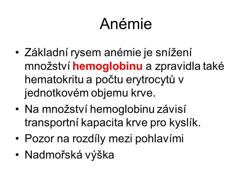 Anémie Základní rysem anémie je snížení množství hemoglobinu a zpravidla také hematokritu a počtu erytrocytů v jednotkovém objemu krve. Na množství he