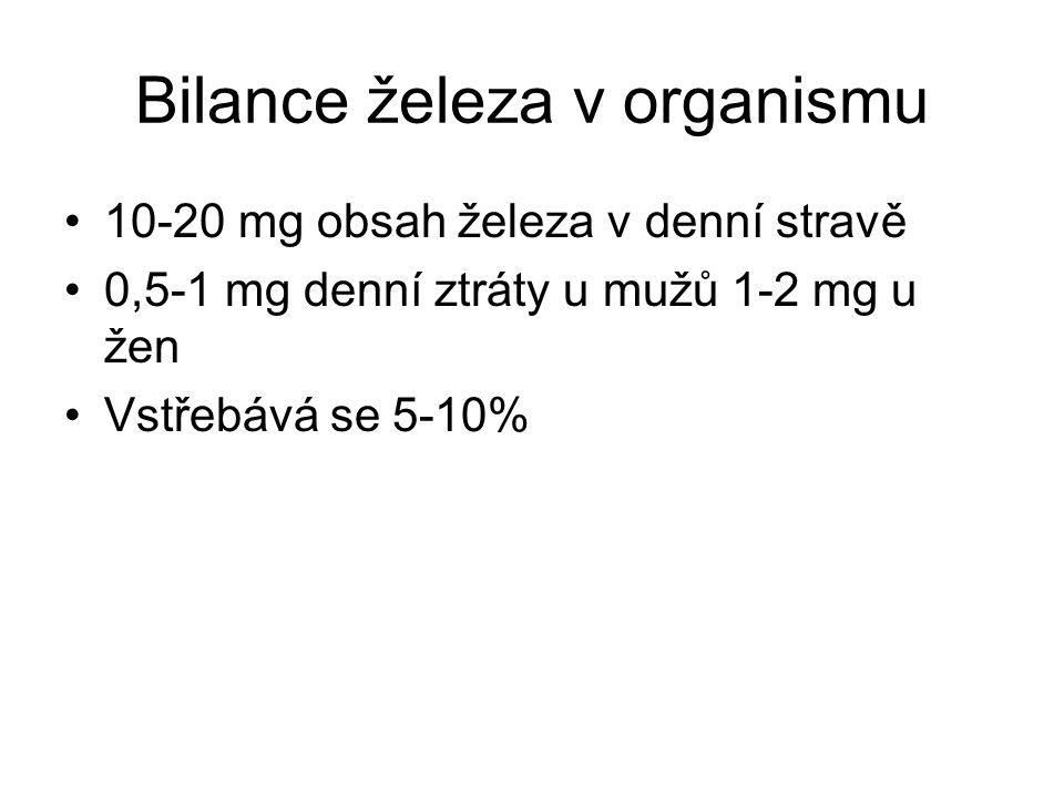 Bilance železa v organismu 10-20 mg obsah železa v denní stravě 0,5-1 mg denní ztráty u mužů 1-2 mg u žen Vstřebává se 5-10%