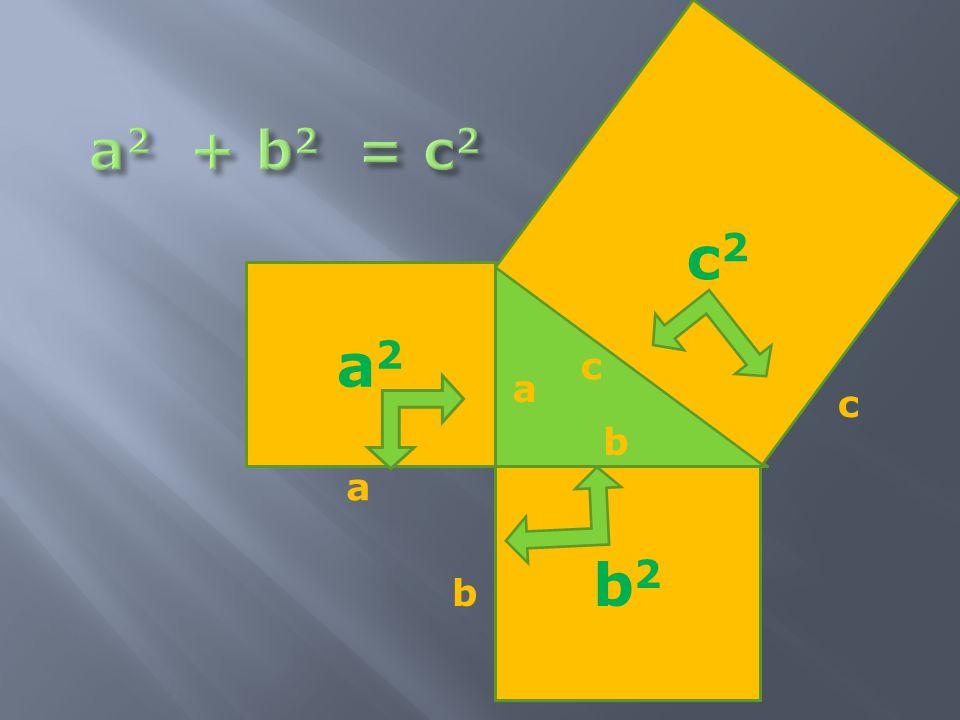 a2a2 b2b2 c2c2 a a b b c c