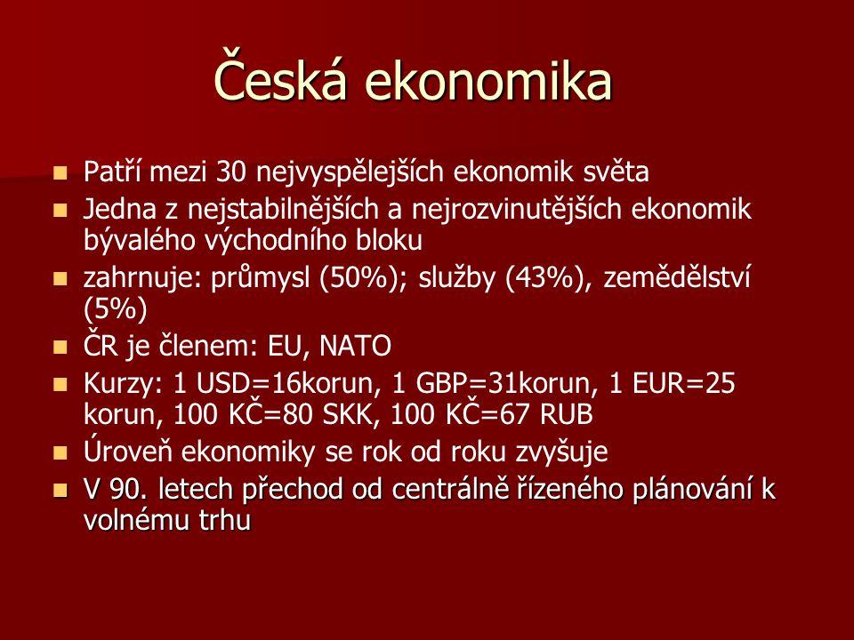 Česká ekonomika Patří mezi 30 nejvyspělejších ekonomik světa Jedna z nejstabilnějších a nejrozvinutějších ekonomik bývalého východního bloku zahrnuje:
