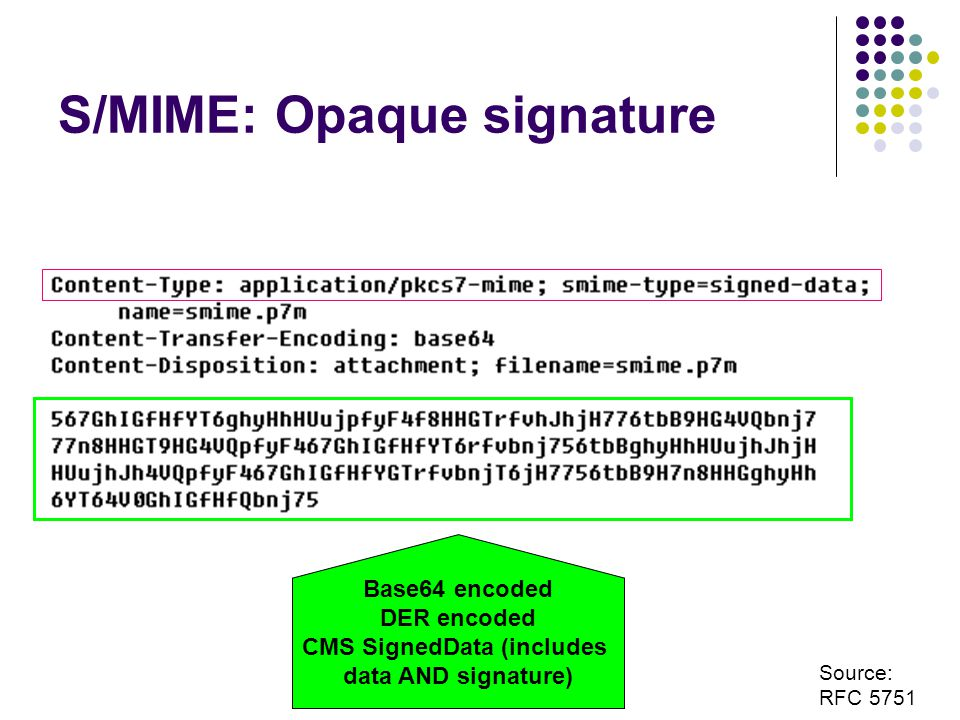 S/MIME: Opaque signature Base64 encoded DER encoded CMS SignedData (includes data AND signature) Source: RFC 5751