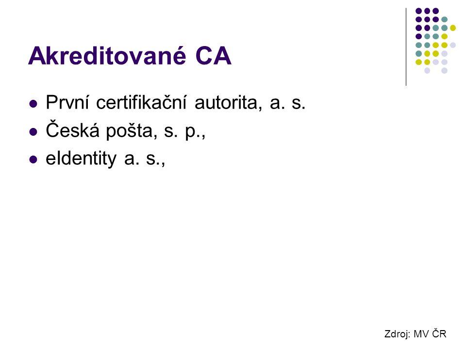 Akreditované CA První certifikační autorita, a. s.