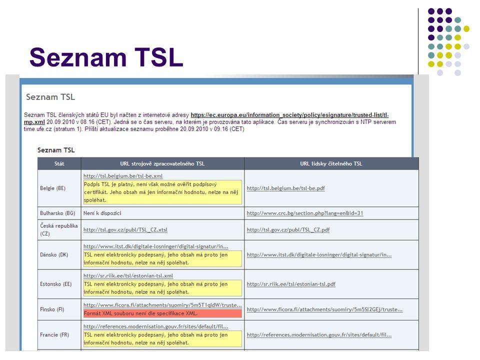 Seznam TSL