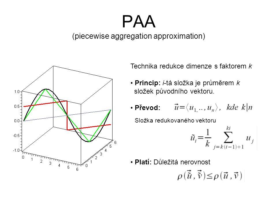 PAA (piecewise aggregation approximation) Technika redukce dimenze s faktorem k Princip: i-tá složka je průměrem k složek původního vektoru. Převod: P