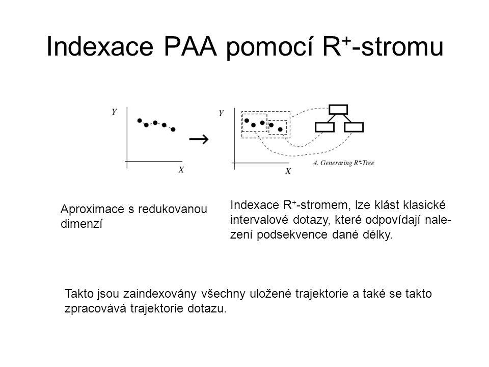 Indexace PAA pomocí R + -stromu Aproximace s redukovanou dimenzí Indexace R + -stromem, lze klást klasické intervalové dotazy, které odpovídají nale-