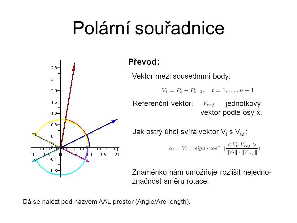 Polární souřadnice Dá se nalézt pod názvem AAL prostor (Angle/Arc-length). Převod: Vektor mezi sousedními body: Referenční vektor: jednotkový vektor p